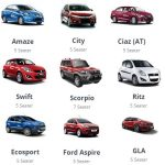 Cars Available with selfdrivecarhire in india
